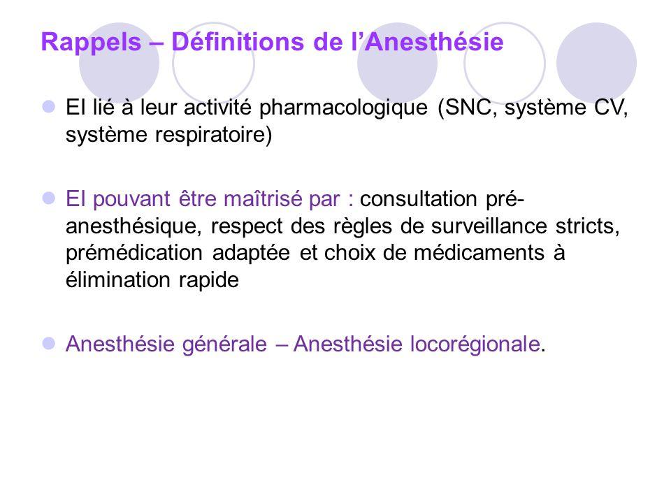 Anesthésiques généraux : Les gaz halogénés(1) Halothane, Fluothane, Isoflurane, Forène, Sévoflurane, Desflurane) Administrés par inhalation Sevoflurane sévorane*: - réveil et récupération rapide, agréable à respirer :bon choix chez les enfants - agent idéal pour linduction et le réveil avec peu deffet 2aire.