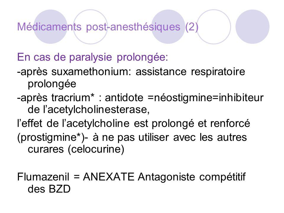 Médicaments post-anesthésiques (2) En cas de paralysie prolongée: -après suxamethonium: assistance respiratoire prolongée -après tracrium* : antidote =néostigmine=inhibiteur de lacetylcholinesterase, leffet de lacetylcholine est prolongé et renforcé (prostigmine*)- à ne pas utiliser avec les autres curares (celocurine) Flumazenil = ANEXATE Antagoniste compétitif des BZD