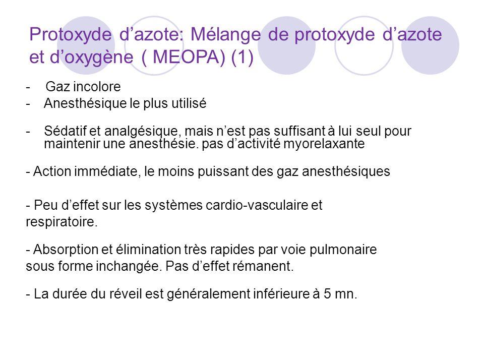 Protoxyde dazote: Mélange de protoxyde dazote et doxygène ( MEOPA) (1) - Gaz incolore -Anesthésique le plus utilisé -Sédatif et analgésique, mais nest pas suffisant à lui seul pour maintenir une anesthésie.