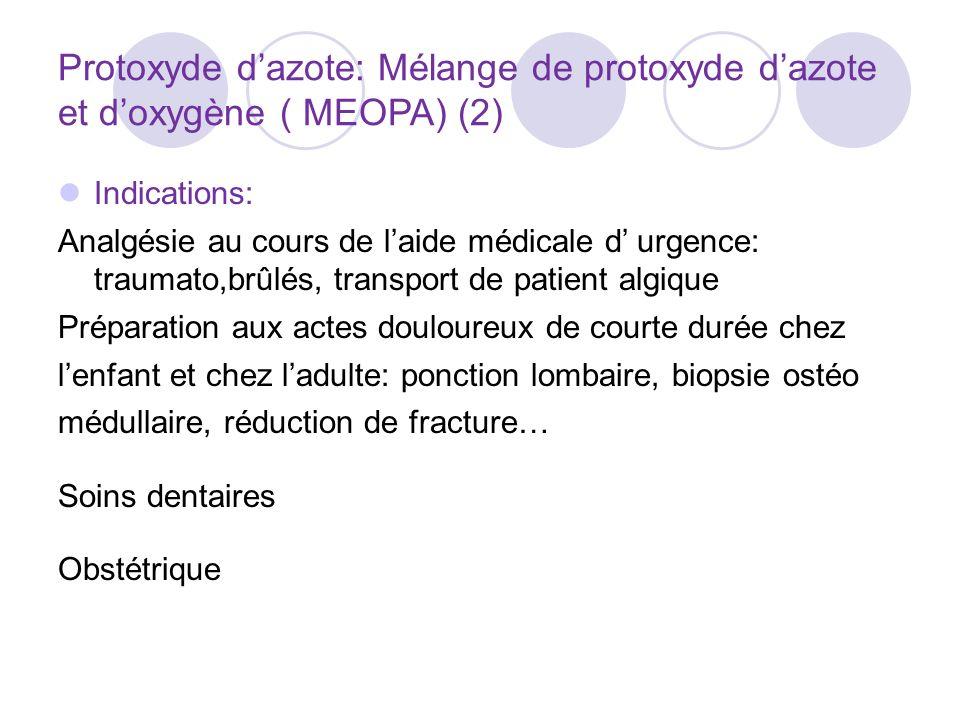 Protoxyde dazote: Mélange de protoxyde dazote et doxygène ( MEOPA) (2) Indications: Analgésie au cours de laide médicale d urgence: traumato,brûlés, transport de patient algique Préparation aux actes douloureux de courte durée chez lenfant et chez ladulte: ponction lombaire, biopsie ostéo médullaire, réduction de fracture… Soins dentaires Obstétrique