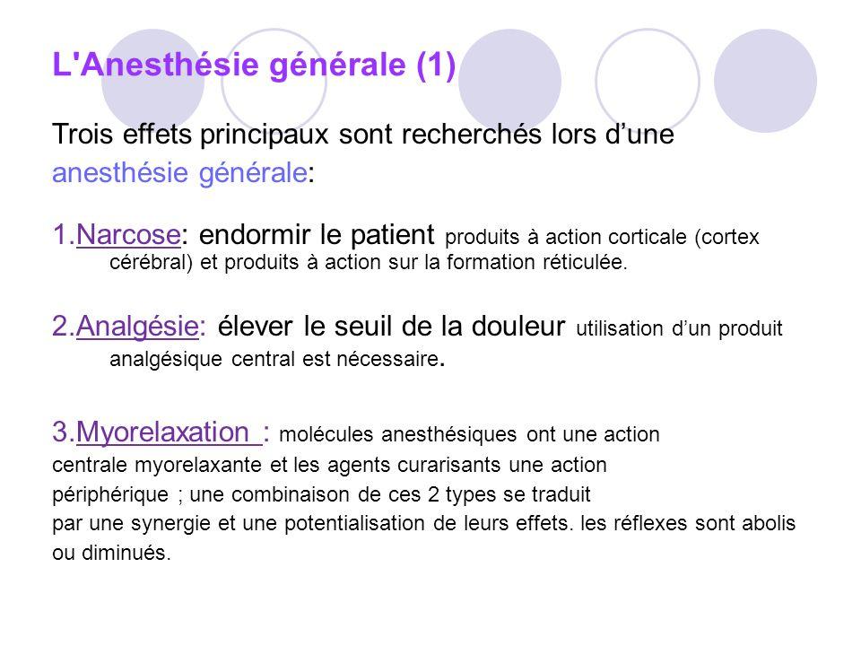 L Anesthésie générale (2) Narcose : anesthésiques généraux hypnotiques par voie inhalée ou IV Analgésie : agents morphiniques bloquant les récepteurs nociceptifs au niveau du SNC Relâchement musculaire : curares Assistance ventilatoire +++ car dépression des centres de régulation de la ventilation Accès aux voies aériennes par un masque ou une sonde d intubation