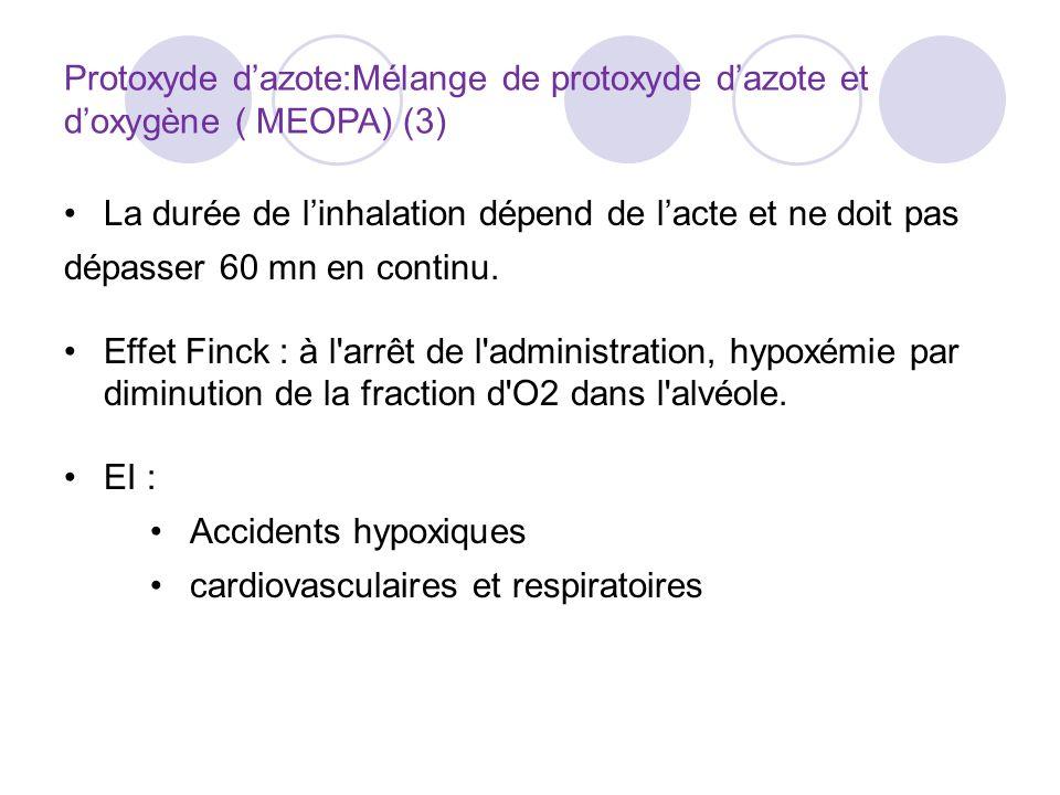 Protoxyde dazote:Mélange de protoxyde dazote et doxygène ( MEOPA) (3) La durée de linhalation dépend de lacte et ne doit pas dépasser 60 mn en continu.