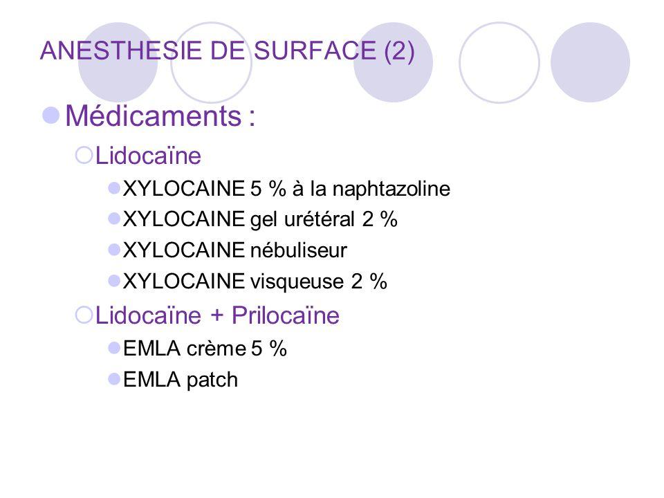 ANESTHESIE DE SURFACE (2) Médicaments : Lidocaïne XYLOCAINE 5 % à la naphtazoline XYLOCAINE gel urétéral 2 % XYLOCAINE nébuliseur XYLOCAINE visqueuse 2 % Lidocaïne + Prilocaïne EMLA crème 5 % EMLA patch