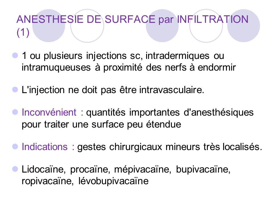 ANESTHESIE DE SURFACE par INFILTRATION (1) 1 ou plusieurs injections sc, intradermiques ou intramuqueuses à proximité des nerfs à endormir L injection ne doit pas être intravasculaire.