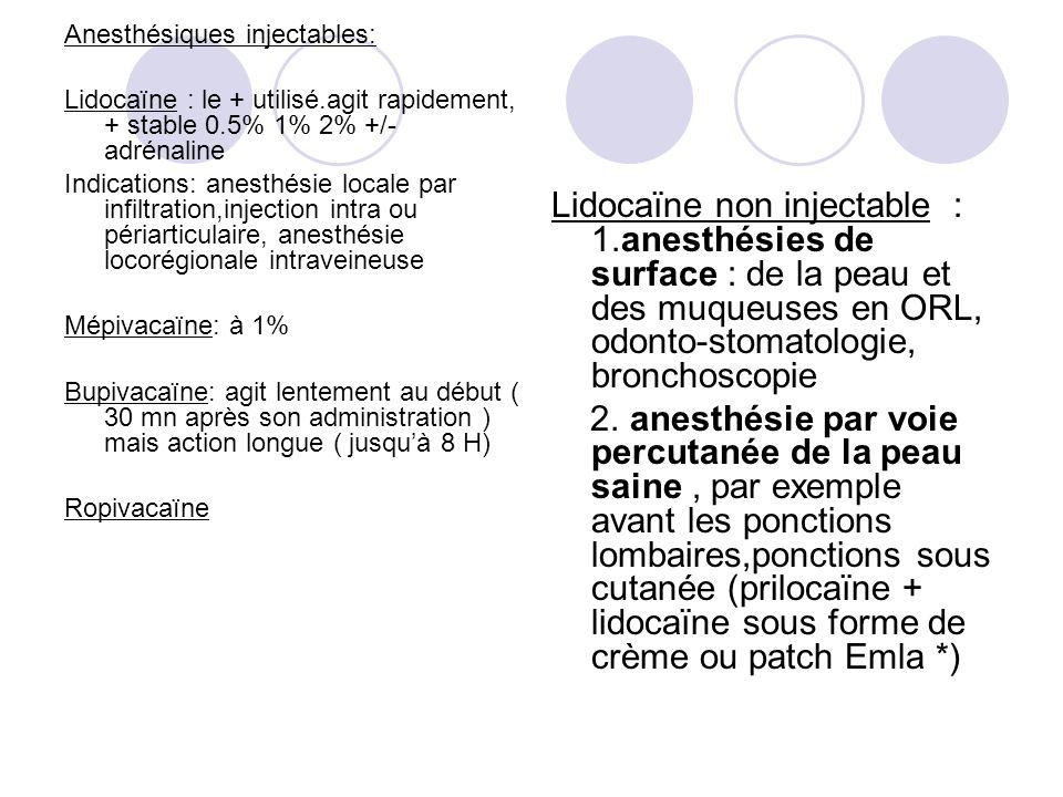 Anesthésiques injectables: Lidocaïne : le + utilisé.agit rapidement, + stable 0.5% 1% 2% +/- adrénaline Indications: anesthésie locale par infiltration,injection intra ou périarticulaire, anesthésie locorégionale intraveineuse Mépivacaïne: à 1% Bupivacaïne: agit lentement au début ( 30 mn après son administration ) mais action longue ( jusquà 8 H) Ropivacaïne Lidocaïne non injectable : 1.anesthésies de surface : de la peau et des muqueuses en ORL, odonto-stomatologie, bronchoscopie 2.