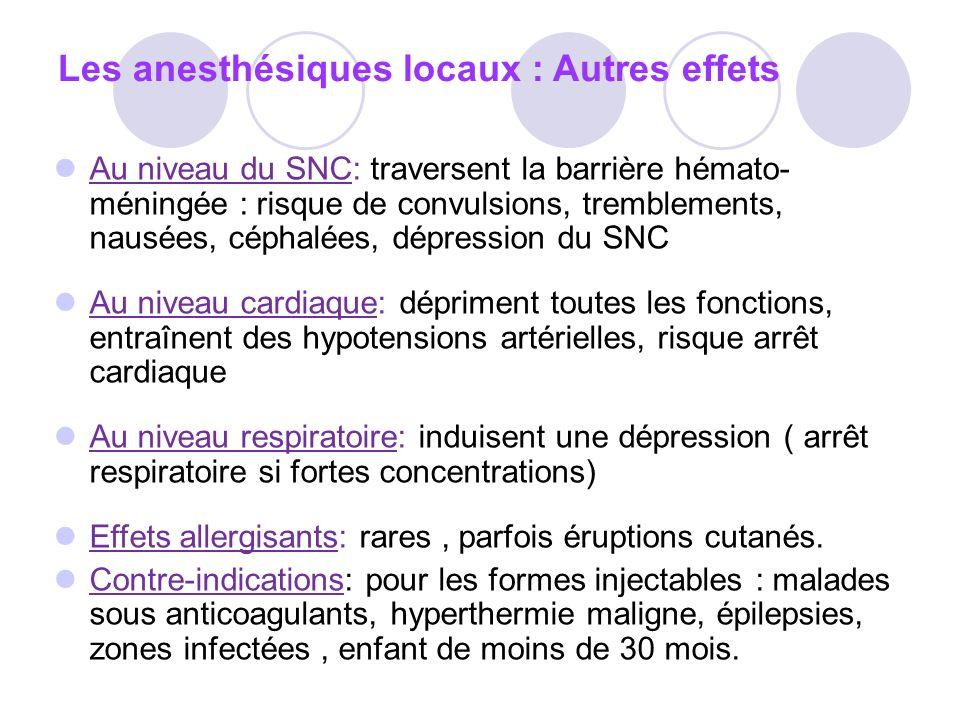 Les anesthésiques locaux : Autres effets Au niveau du SNC: traversent la barrière hémato- méningée : risque de convulsions, tremblements, nausées, céphalées, dépression du SNC Au niveau cardiaque: dépriment toutes les fonctions, entraînent des hypotensions artérielles, risque arrêt cardiaque Au niveau respiratoire: induisent une dépression ( arrêt respiratoire si fortes concentrations) Effets allergisants: rares, parfois éruptions cutanés.