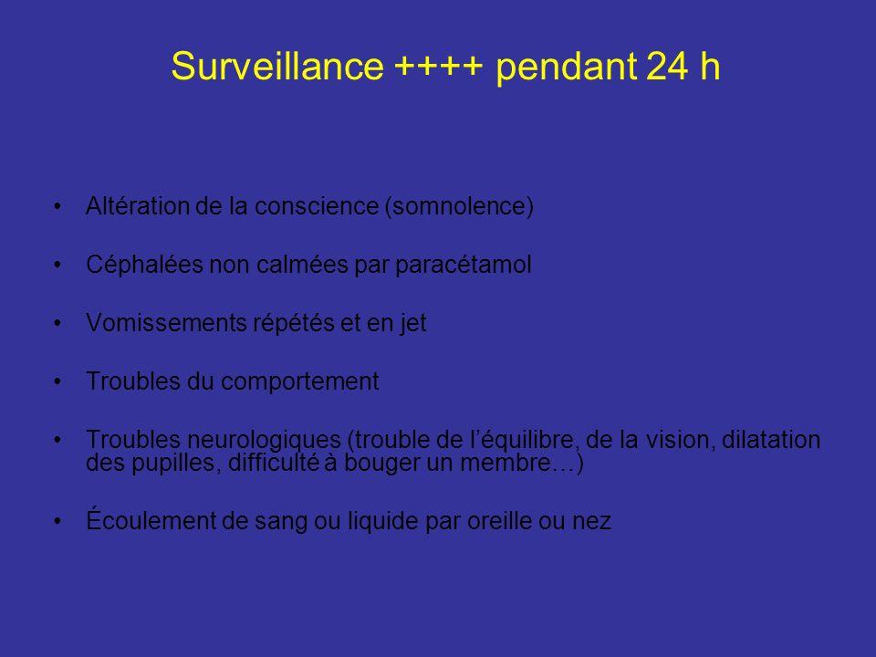 Surveillance ++++ pendant 24 h Altération de la conscience (somnolence) Céphalées non calmées par paracétamol Vomissements répétés et en jet Troubles