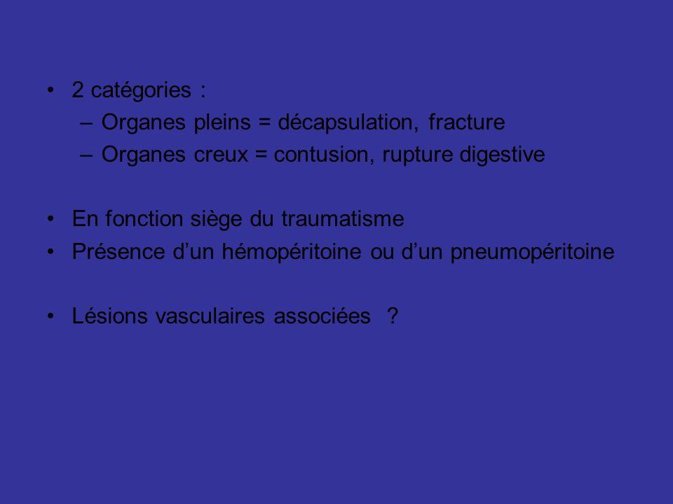 2 catégories : –Organes pleins = décapsulation, fracture –Organes creux = contusion, rupture digestive En fonction siège du traumatisme Présence dun h