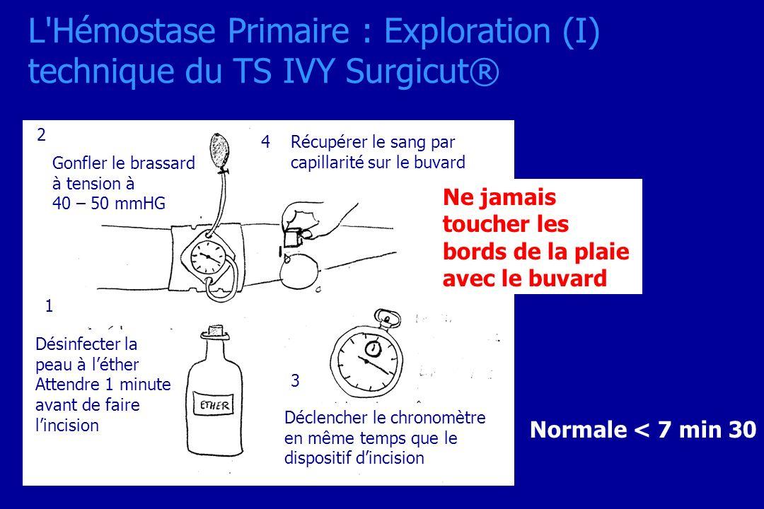 L'Hémostase Primaire : Exploration (I) technique du TS IVY Surgicut® Désinfecter la peau à léther Attendre 1 minute avant de faire lincision 2 Gonfler