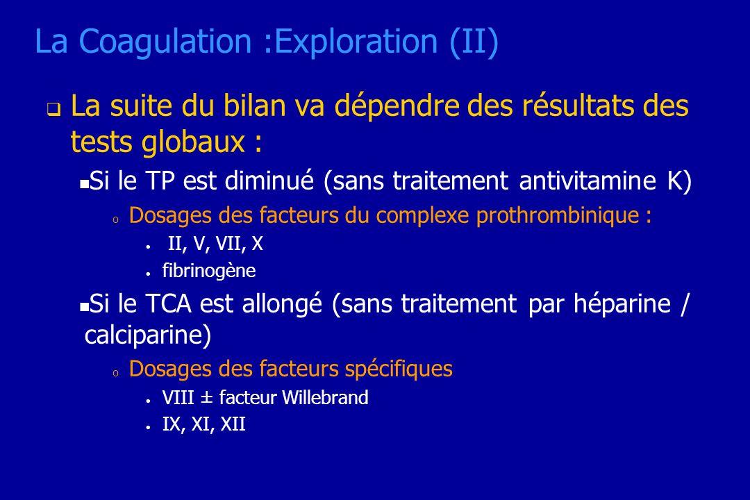 La Coagulation :Exploration (II) La suite du bilan va dépendre des résultats des tests globaux : Si le TP est diminué (sans traitement antivitamine K)