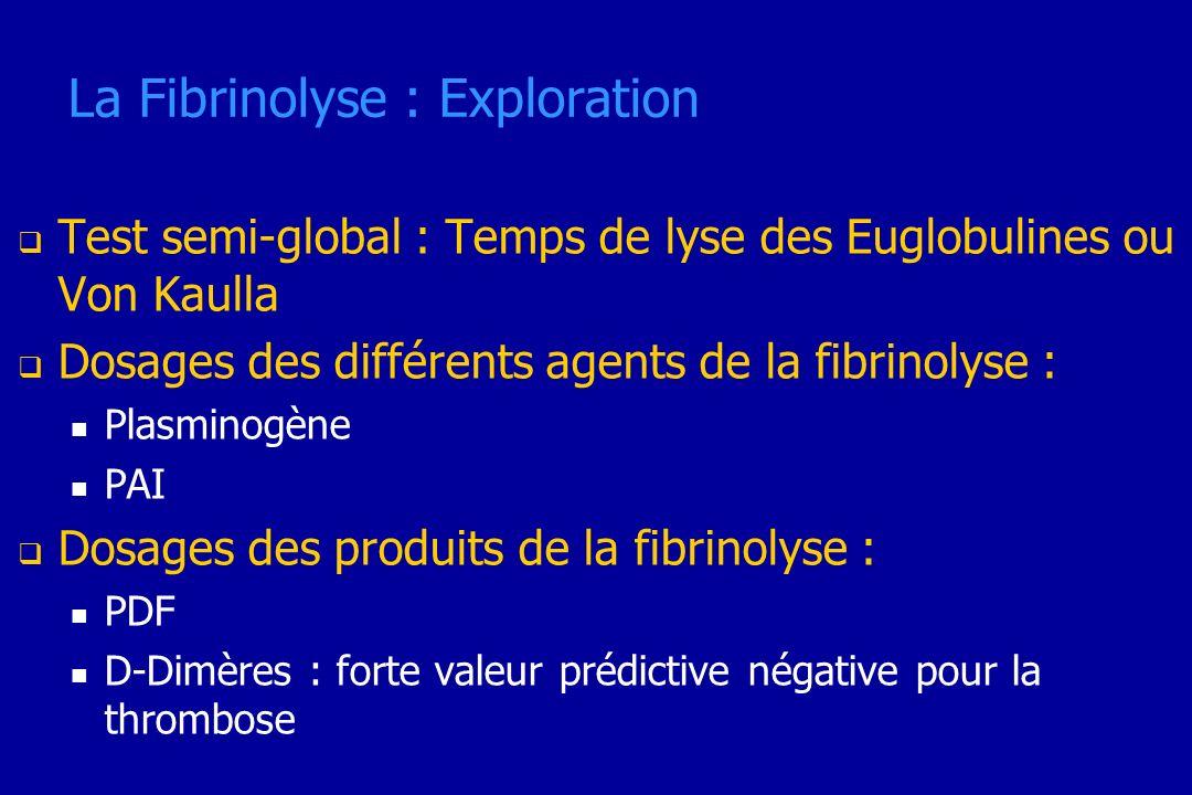 La Fibrinolyse : Exploration Test semi-global : Temps de lyse des Euglobulines ou Von Kaulla Dosages des différents agents de la fibrinolyse : Plasmin