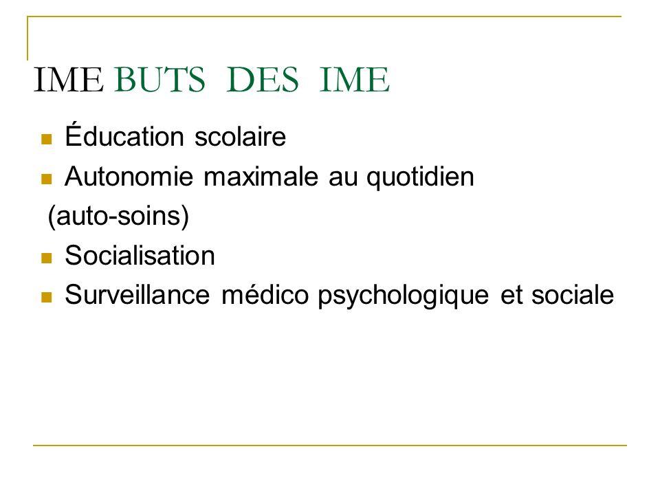 IME BUTS DES IME Éducation scolaire Autonomie maximale au quotidien (auto-soins) Socialisation Surveillance médico psychologique et sociale