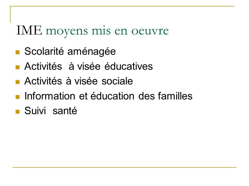 IME moyens mis en oeuvre Scolarité aménagée Activités à visée éducatives Activités à visée sociale Information et éducation des familles Suivi santé