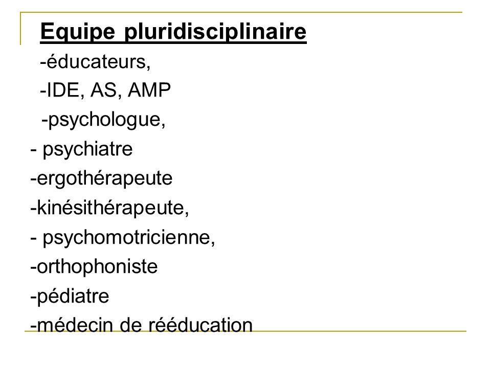 Equipe pluridisciplinaire -éducateurs, -IDE, AS, AMP -psychologue, - psychiatre -ergothérapeute -kinésithérapeute, - psychomotricienne, -orthophoniste