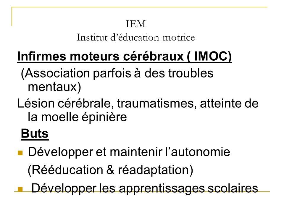 IEM Institut déducation motrice Infirmes moteurs cérébraux ( IMOC) (Association parfois à des troubles mentaux) Lésion cérébrale, traumatismes, attein