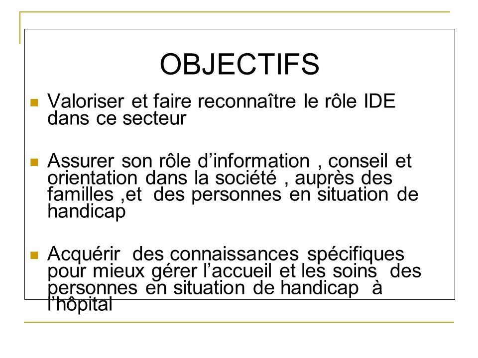 OBJECTIFS Valoriser et faire reconnaître le rôle IDE dans ce secteur Assurer son rôle dinformation, conseil et orientation dans la société, auprès des