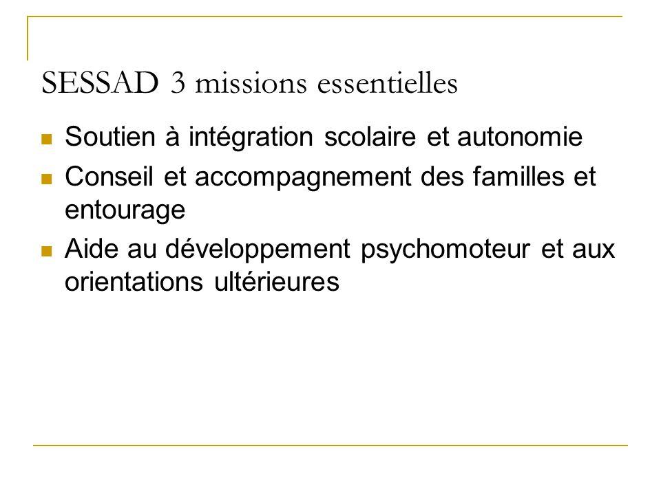 SESSAD 3 missions essentielles Soutien à intégration scolaire et autonomie Conseil et accompagnement des familles et entourage Aide au développement p