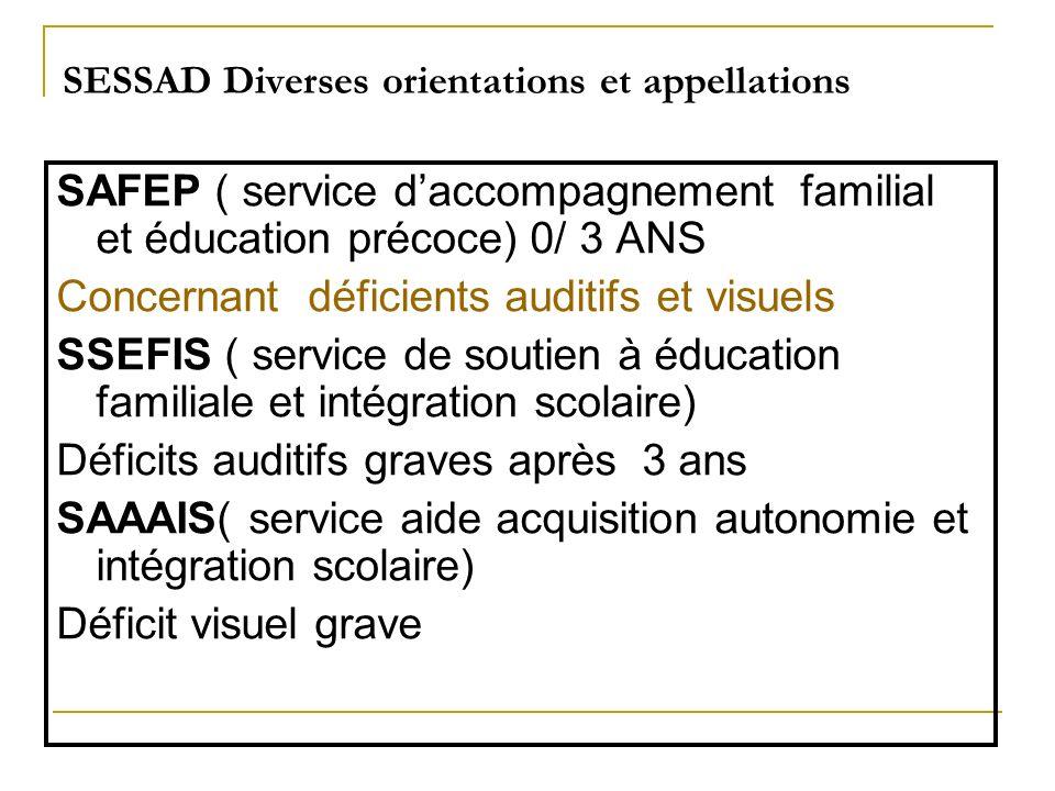 SESSAD Diverses orientations et appellations SAFEP ( service daccompagnement familial et éducation précoce) 0/ 3 ANS Concernant déficients auditifs et