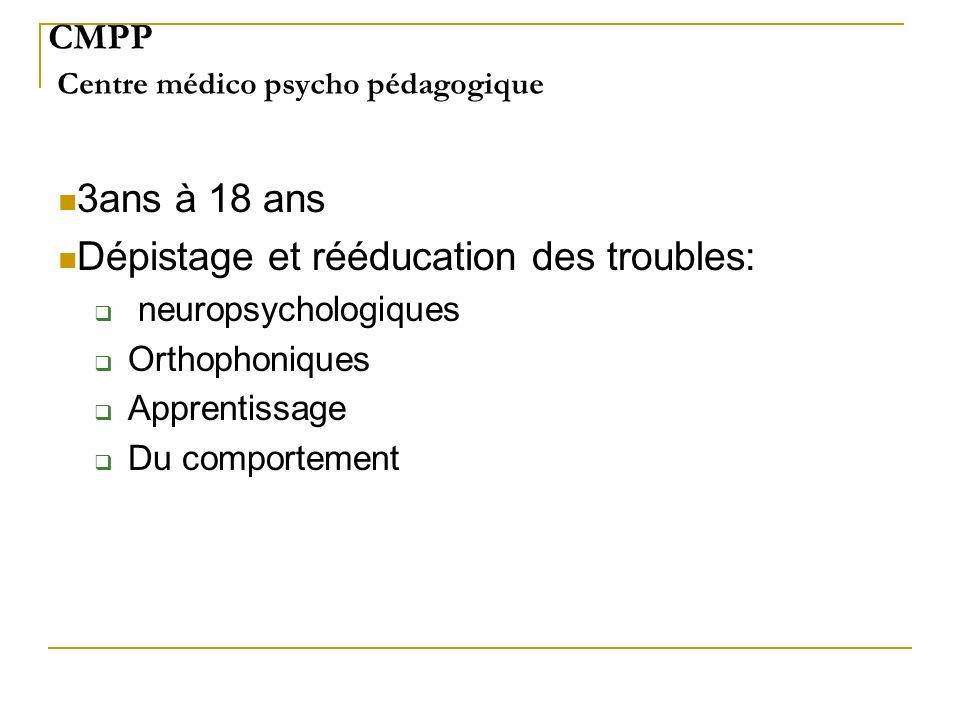 CMPP Centre médico psycho pédagogique 3ans à 18 ans Dépistage et rééducation des troubles: neuropsychologiques Orthophoniques Apprentissage Du comport