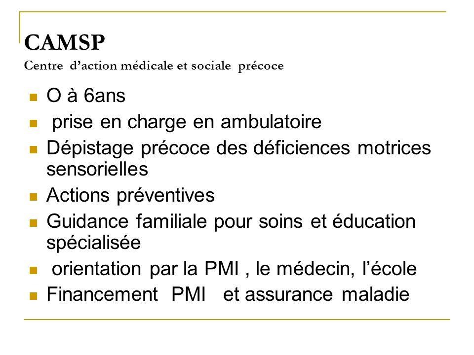 CAMSP Centre daction médicale et sociale précoce O à 6ans prise en charge en ambulatoire Dépistage précoce des déficiences motrices sensorielles Actio