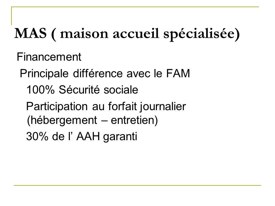 MAS ( maison accueil spécialisée) Financement Principale différence avec le FAM 100% Sécurité sociale Participation au forfait journalier (hébergement