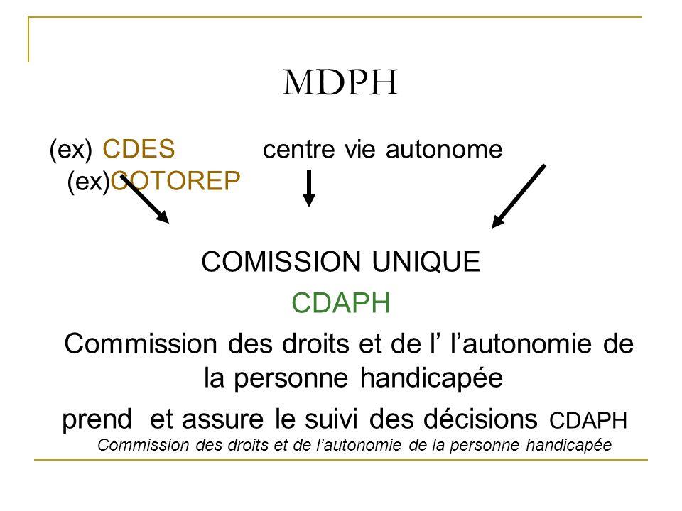 MDPH (ex) CDES centre vie autonome (ex)COTOREP COMISSION UNIQUE CDAPH Commission des droits et de l lautonomie de la personne handicapée prend et assu