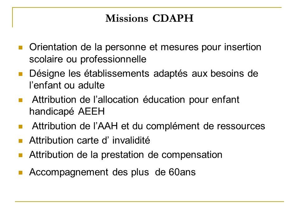 Missions CDAPH Orientation de la personne et mesures pour insertion scolaire ou professionnelle Désigne les établissements adaptés aux besoins de lenf