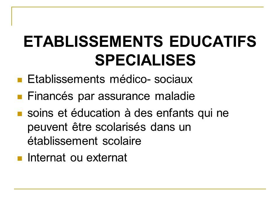 ETABLISSEMENTS EDUCATIFS SPECIALISES Etablissements médico- sociaux Financés par assurance maladie soins et éducation à des enfants qui ne peuvent êtr