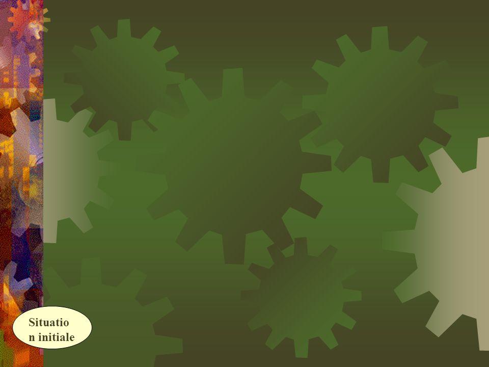 Situation Initiale Objectifs Générau x Direction Orientations Objectifs intermédiaires Etapes, Progression 1 ) Analyse de la situation de départ Diagnostic 2 ) Hypothèses dactions 3 ) Validation : Choix du Projet