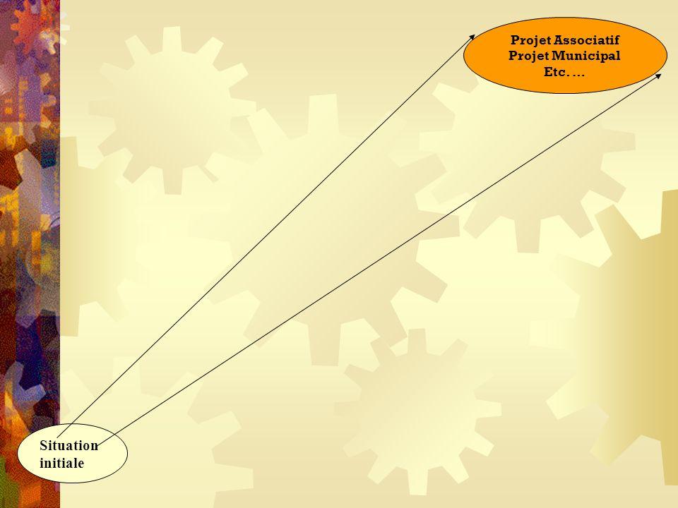 Situation Initiale Objectifs Générau x Direction Orientations Objectifs intermédiaires Etapes, Progression 1 ) Analyse de la situation de départ Diagnostic 2 ) Hypothèses dactions 3 ) Validation : Choix du Projet 4) Mise en œuvre du Projet