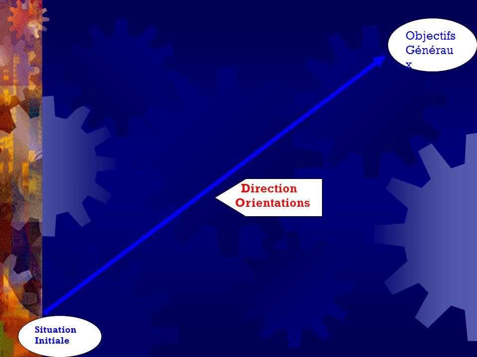 Situation Initiale Objectifs Générau x Direction Orientations Objectifs intermédiaires Etapes, Progression