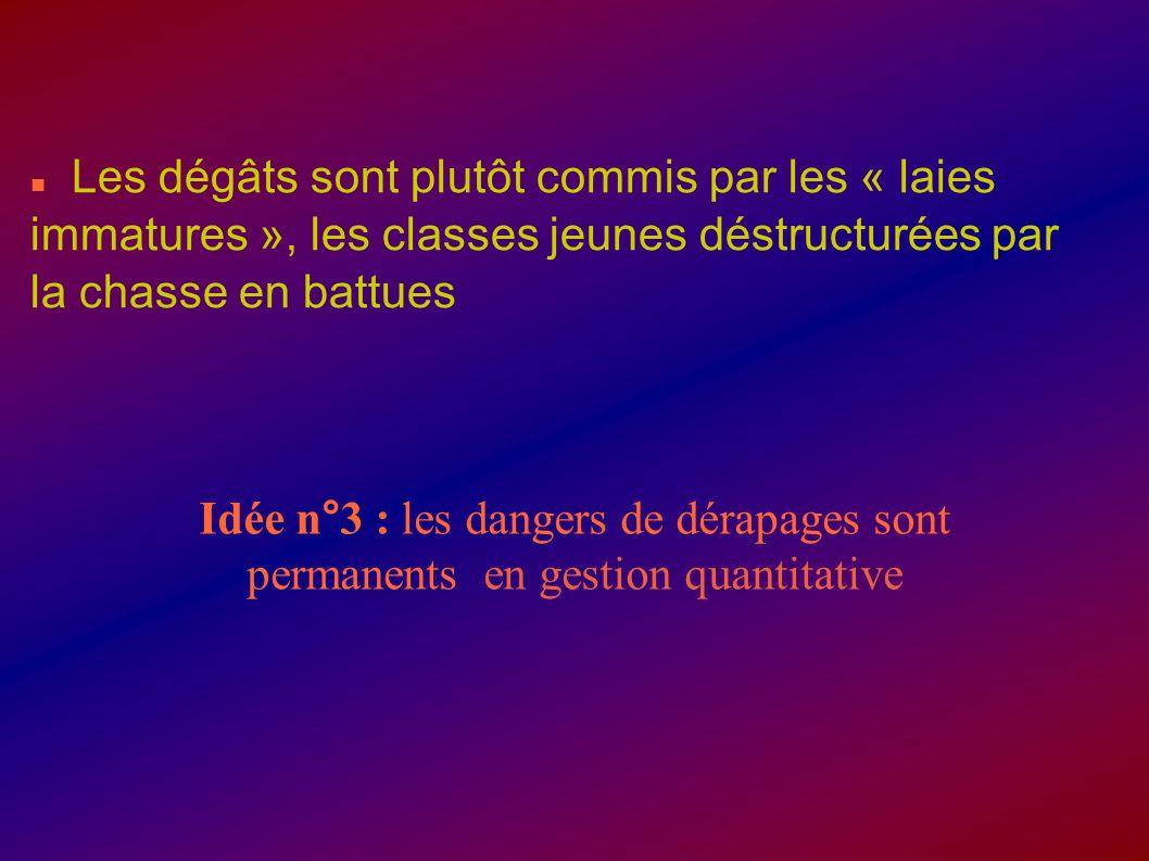 Les dégâts sont plutôt commis par les « laies immatures », les classes jeunes déstructurées par la chasse en battues Idée n°3 : les dangers de dérapag