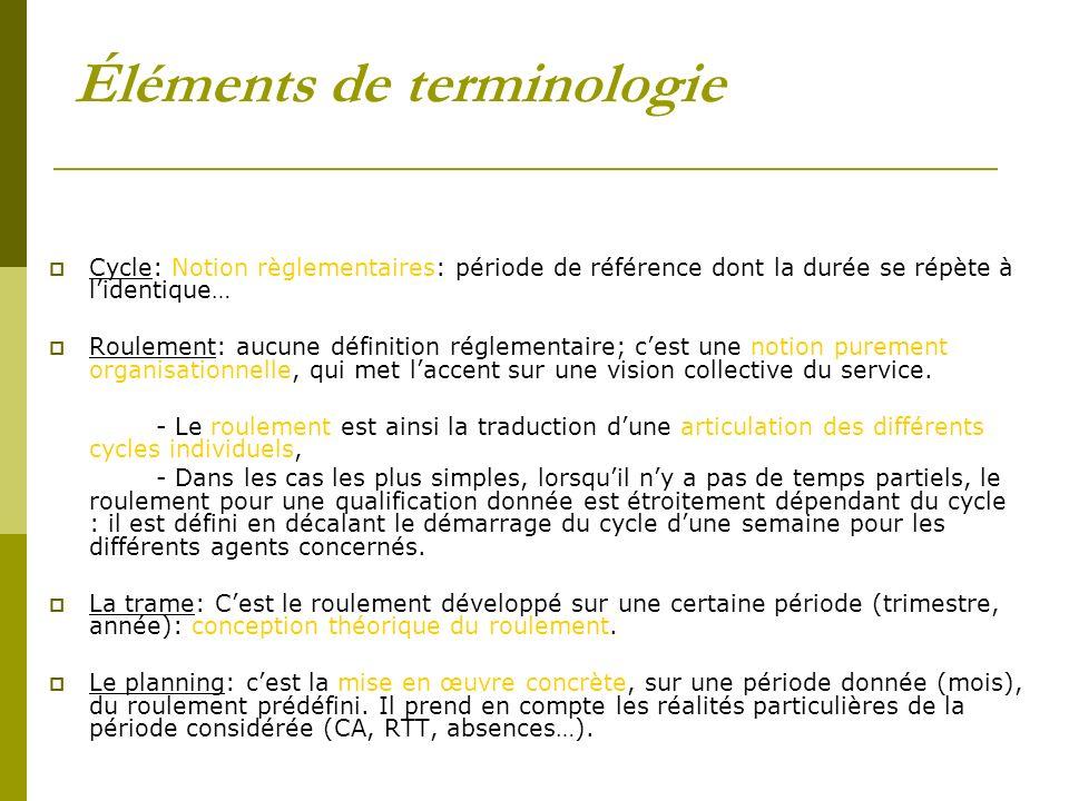 Éléments de terminologie Cycle: Notion règlementaires: période de référence dont la durée se répète à lidentique… Roulement: aucune définition régleme