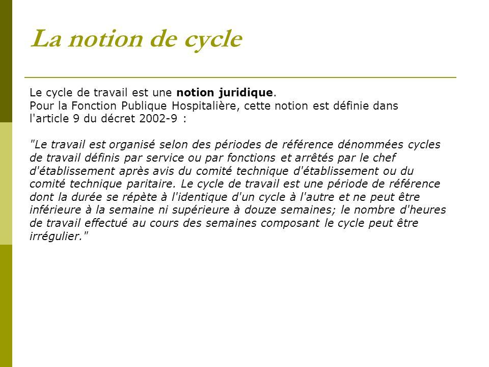 La notion de cycle Le cycle de travail est une notion juridique. Pour la Fonction Publique Hospitalière, cette notion est définie dans l'article 9 du