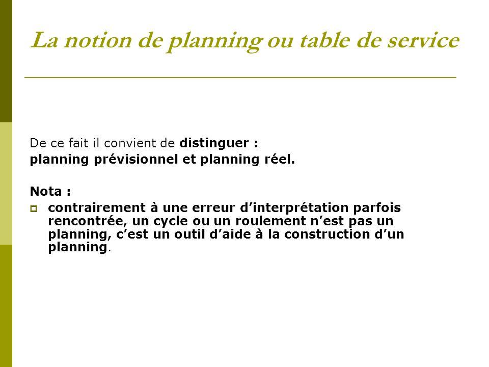 La notion de planning ou table de service De ce fait il convient de distinguer : planning prévisionnel et planning réel. Nota : contrairement à une er