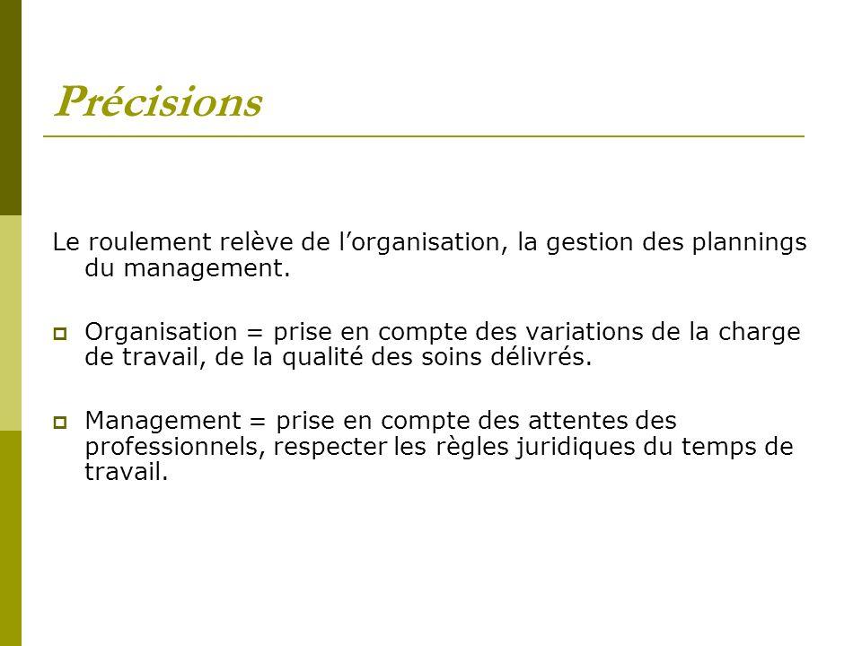 Précisions Le roulement relève de lorganisation, la gestion des plannings du management. Organisation = prise en compte des variations de la charge de