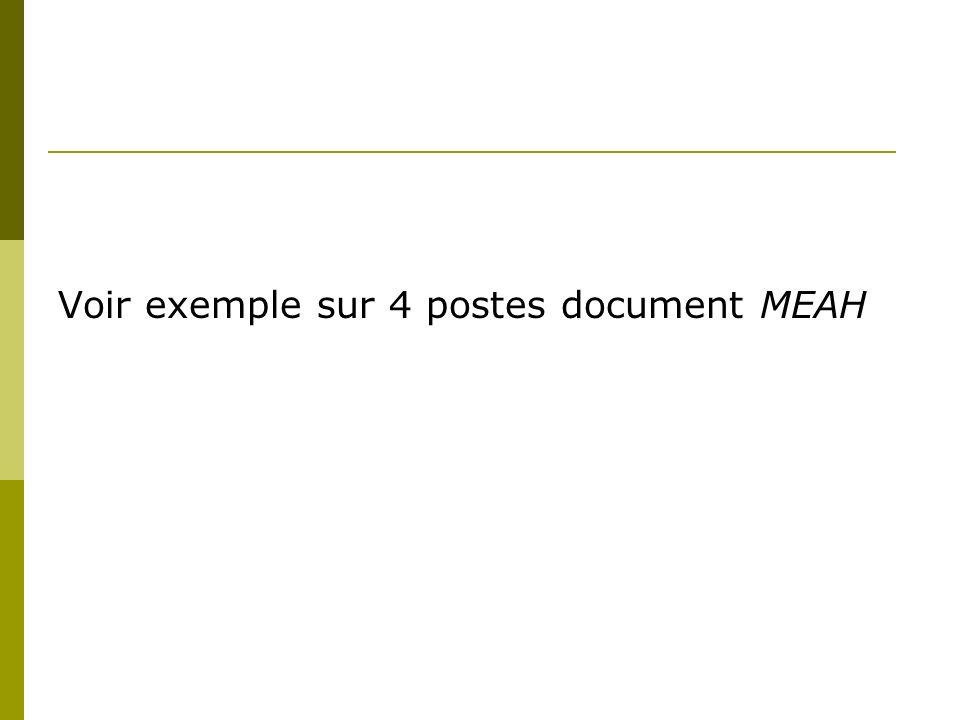 Voir exemple sur 4 postes document MEAH