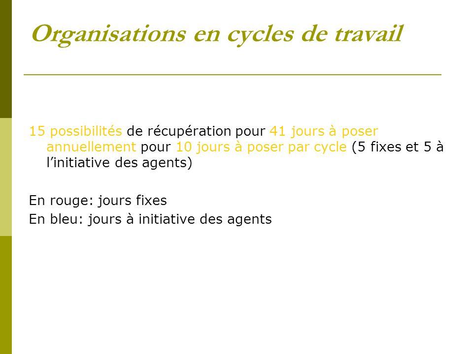 Organisations en cycles de travail 15 possibilités de récupération pour 41 jours à poser annuellement pour 10 jours à poser par cycle (5 fixes et 5 à