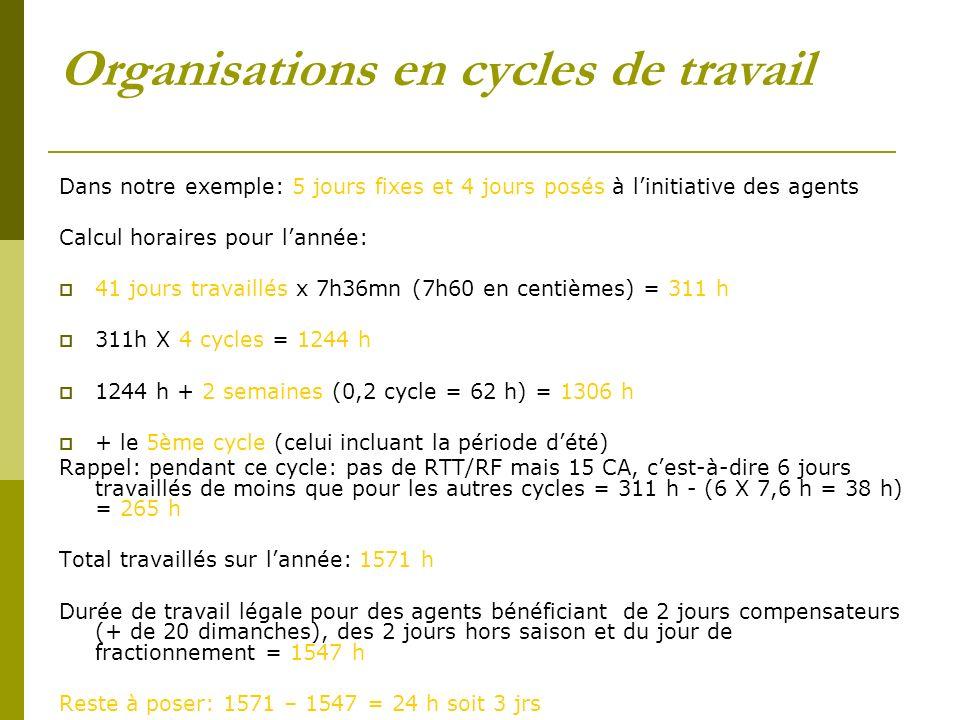 Organisations en cycles de travail Dans notre exemple: 5 jours fixes et 4 jours posés à linitiative des agents Calcul horaires pour lannée: 41 jours t