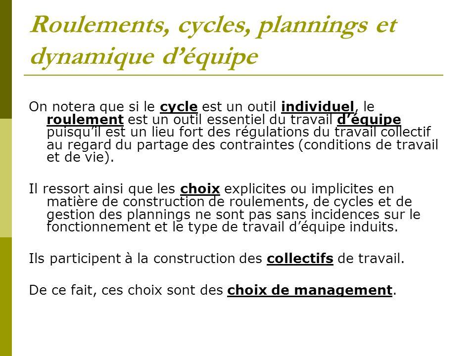Roulements, cycles, plannings et dynamique déquipe On notera que si le cycle est un outil individuel, le roulement est un outil essentiel du travail d
