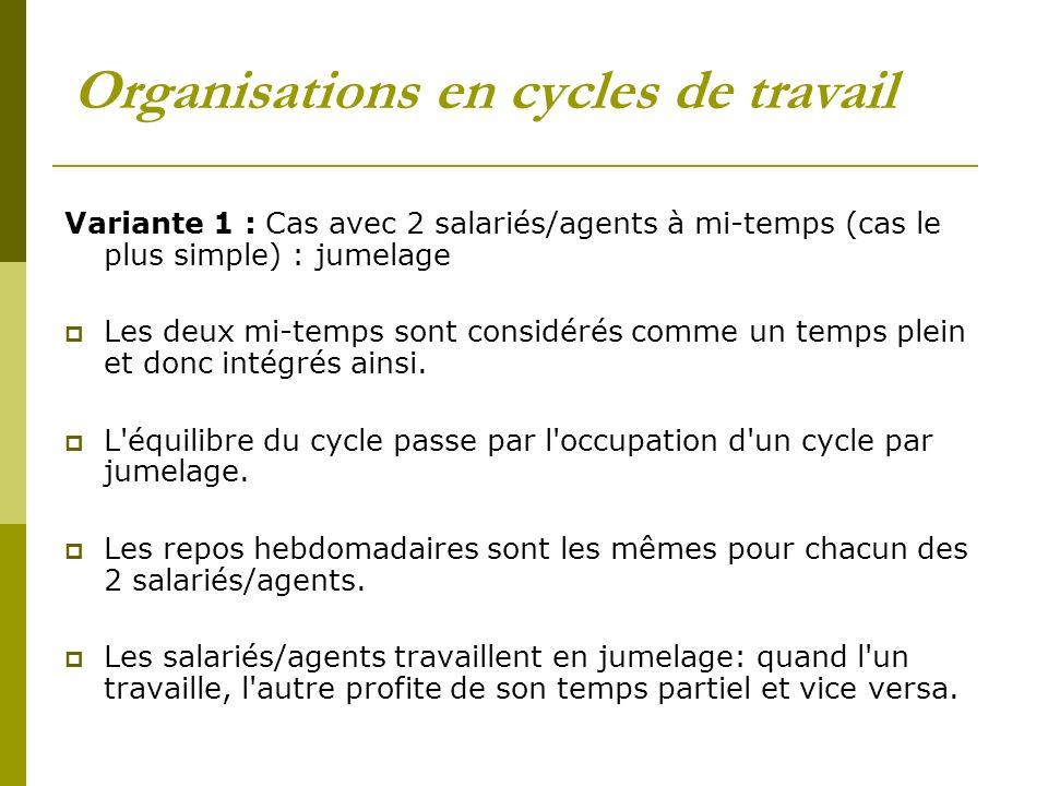 Organisations en cycles de travail Variante 1 : Cas avec 2 salariés/agents à mi-temps (cas le plus simple) : jumelage Les deux mi-temps sont considéré