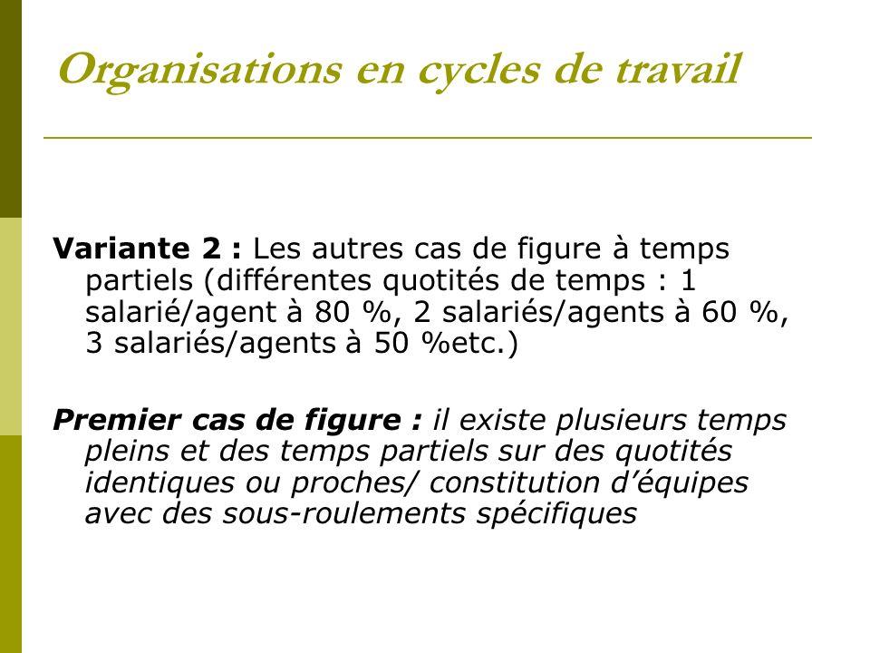 Organisations en cycles de travail Variante 2 : Les autres cas de figure à temps partiels (différentes quotités de temps : 1 salarié/agent à 80 %, 2 s