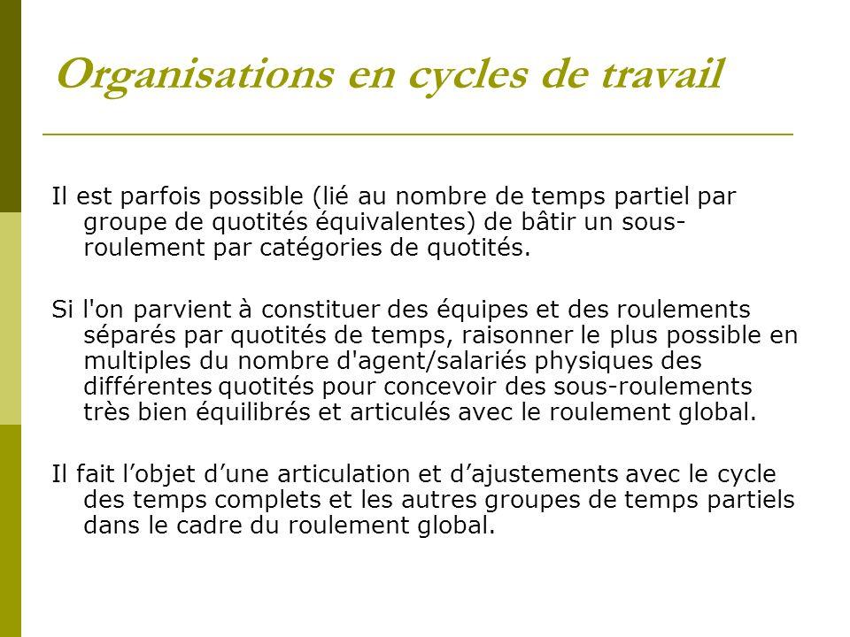 Organisations en cycles de travail Il est parfois possible (lié au nombre de temps partiel par groupe de quotités équivalentes) de bâtir un sous- roul