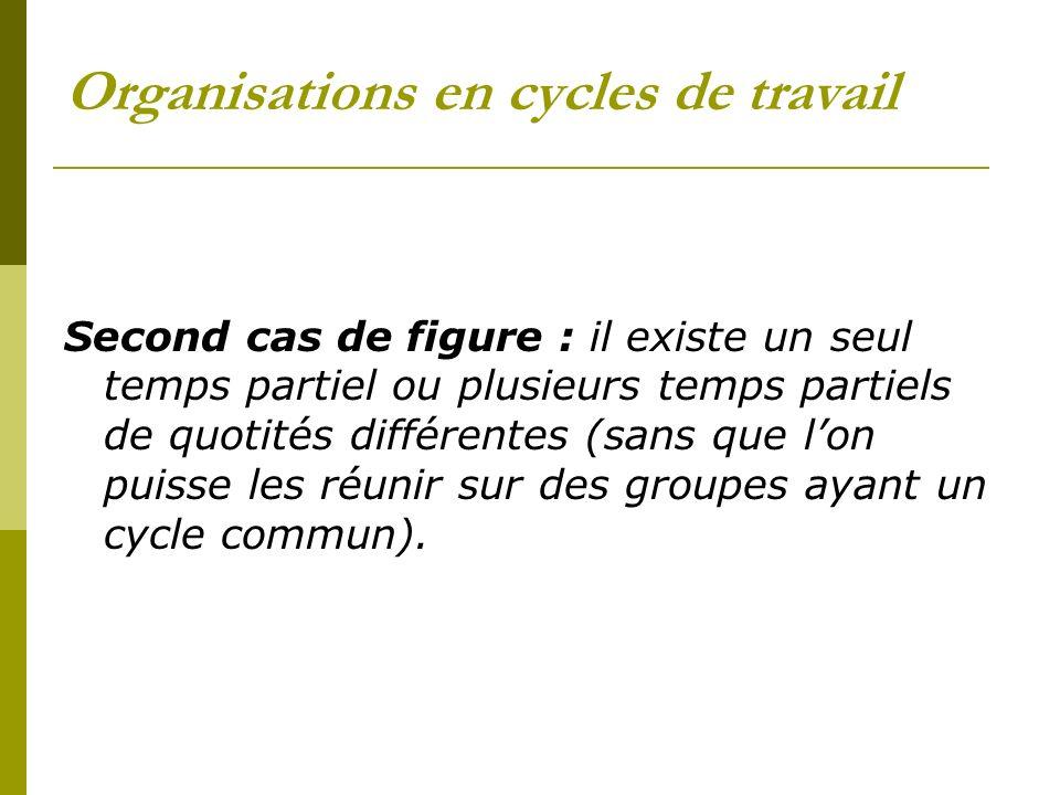 Organisations en cycles de travail Second cas de figure : il existe un seul temps partiel ou plusieurs temps partiels de quotités différentes (sans qu