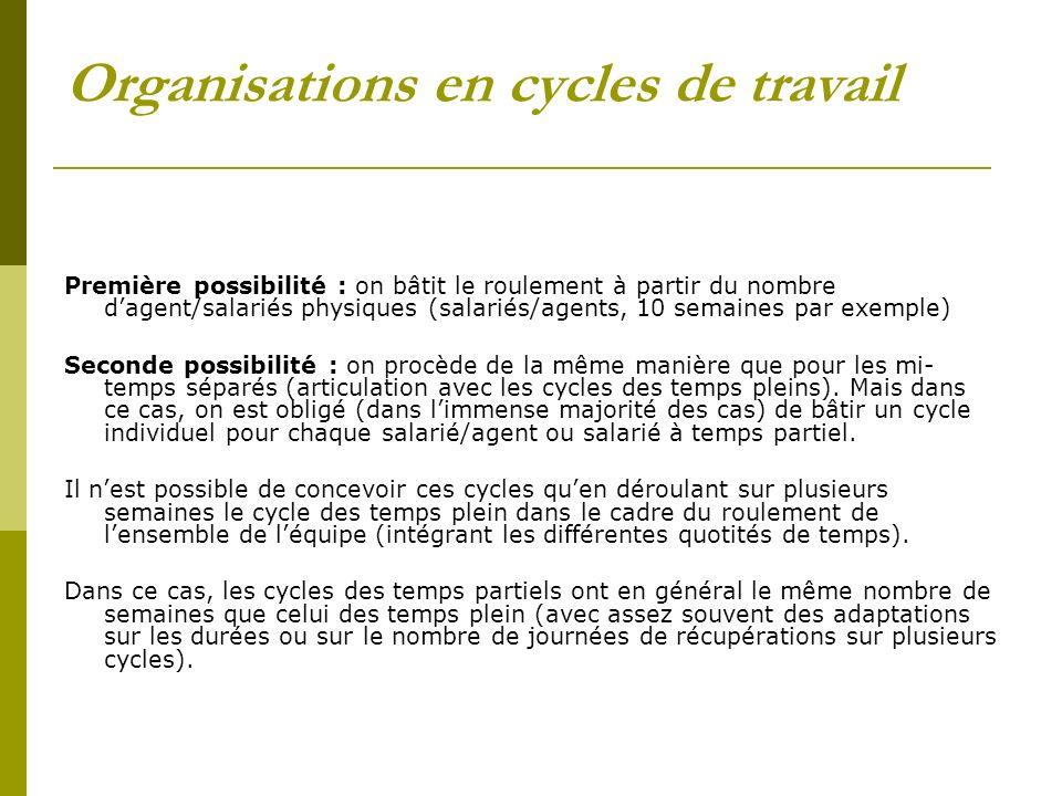 Organisations en cycles de travail Première possibilité : on bâtit le roulement à partir du nombre dagent/salariés physiques (salariés/agents, 10 sema