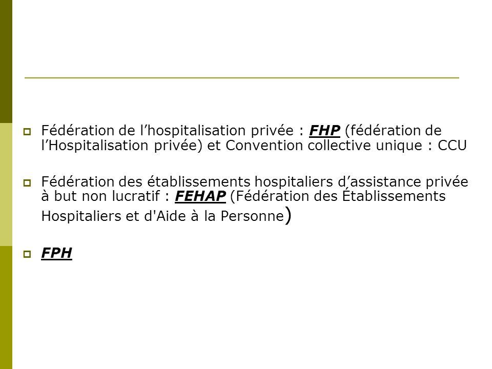 Fédération de lhospitalisation privée : FHP (fédération de lHospitalisation privée) et Convention collective unique : CCU Fédération des établissement