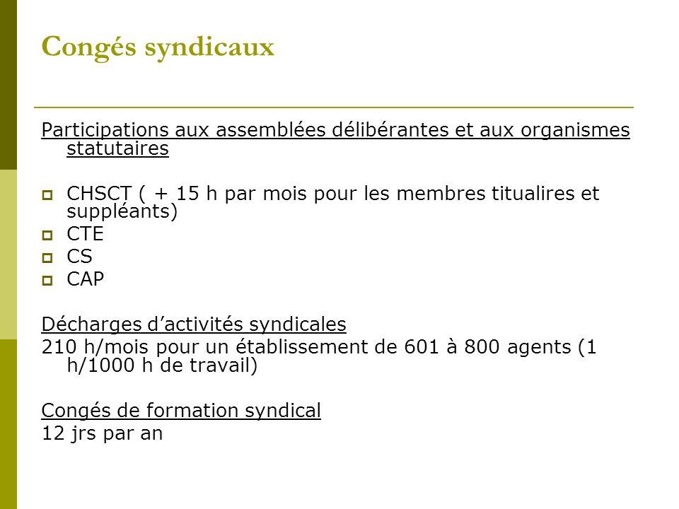 Congés syndicaux Participations aux assemblées délibérantes et aux organismes statutaires CHSCT ( + 15 h par mois pour les membres titualires et suppl