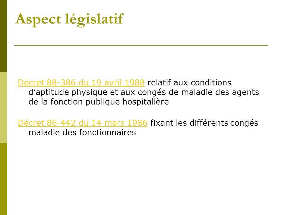 Aspect législatif Décret 88-386 du 19 avril 1988Décret 88-386 du 19 avril 1988 relatif aux conditions daptitude physique et aux congés de maladie des
