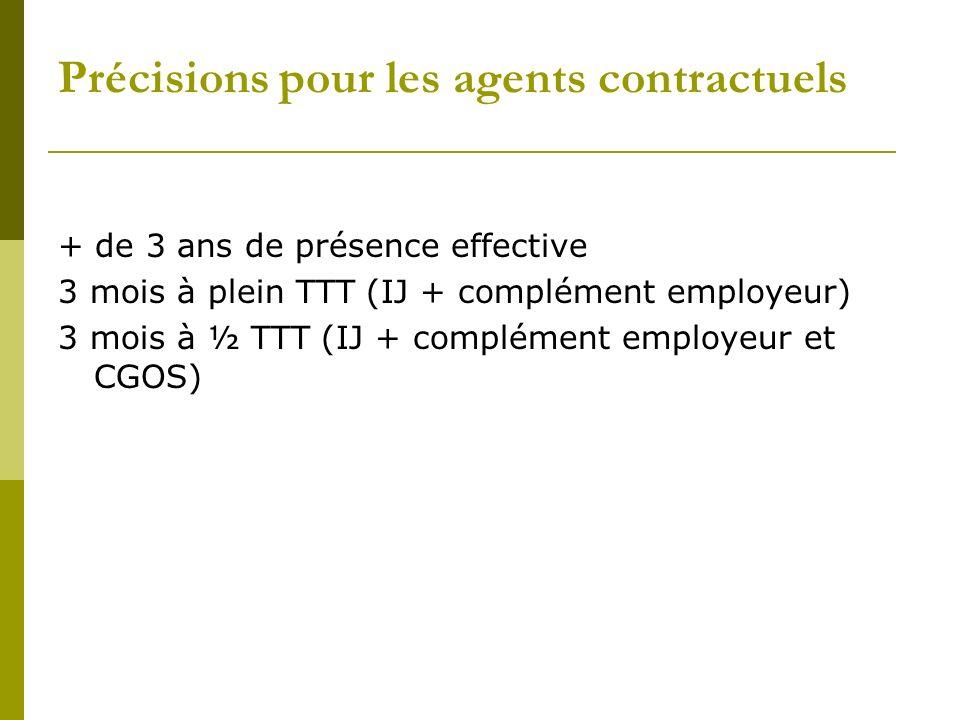 Précisions pour les agents contractuels + de 3 ans de présence effective 3 mois à plein TTT (IJ + complément employeur) 3 mois à ½ TTT (IJ + complémen