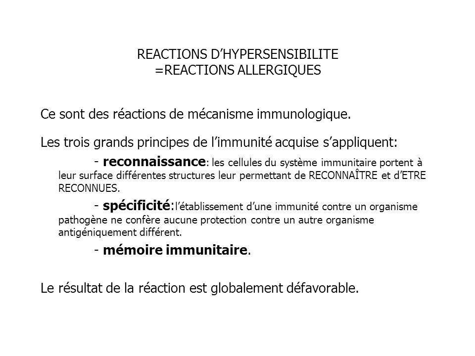 REACTIONS DHYPERSENSIBILITE =REACTIONS ALLERGIQUES Ce sont des réactions de mécanisme immunologique. Les trois grands principes de limmunité acquise s